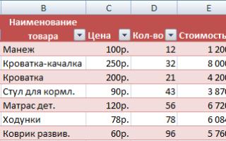 Программа Microsoft Excel: закрепление строки на листе