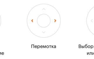 Приложения для просмотра сериалов на Android