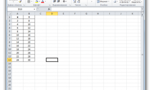 Расчет коэффициента детерминации в Microsoft Excel
