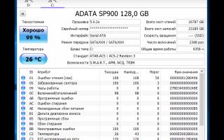 Проверяем SSD на наличие ошибок