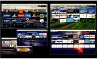 Speed Dial: лучшие визуальные закладки для браузера Google Chrome