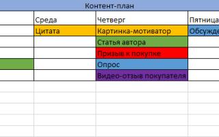 Самостоятельное продвижение группы ВКонтакте