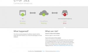 Ошибка 521 при открытии сайта