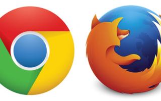 Горячие клавиши в браузере Mozilla Firefox