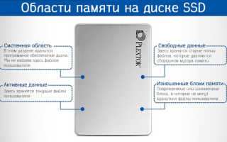 Что надежнее SSD или HDD