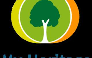 Family Tree Builder 8.0.0.8404