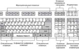 Как включить клавиши F1-F12 на ноутбуке