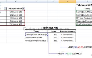 Функция ДВССЫЛ в Microsoft Excel
