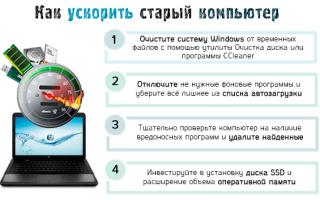Увеличиваем производительность ноутбука в играх