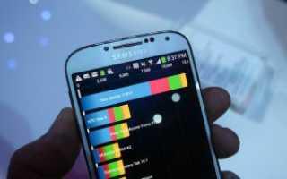 Проверка производительности смартфона андроид