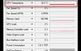 Мониторинг температуры видеокарты