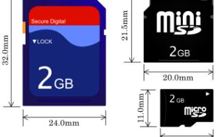 Чем отличаются карты памяти MicroSD от MicroSDHC